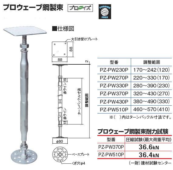 カネシン プロフェーブ鋼製束 パッキン付 L=510 170025(25入1ケース)