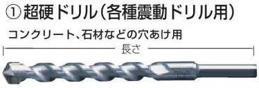 ◆セール特価品◆ マキタ A-42450 MAKITA アクセサリー 超硬ドリル 各種振動ドリル用 φ8.5mm-L125mm 売買