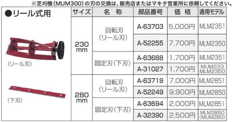 マキタ A-52249 芝刈機・芝生バリカン用 リール式用 回転刃(リール刃)280mm