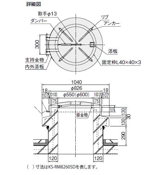 キョーワナスタ KS-RM8255SD 屋上点検ハッチ ステンレス/埋込タイプ/ガスダンパー式 Φ550×Φ826 受注生産 ※
