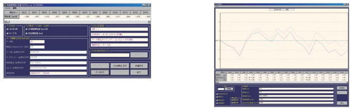 新潟精機 SK 測定工具 ST 010066 レベルニック用測定ソフト(真直度ソフト) ※