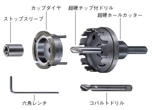 大見工業 バス用ホールカッター 刃径:50mm BH50