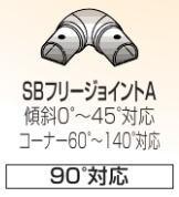 四国化成 屋外手すり セイフティビーム SB型 手摺り1段 SBフリージョイントA SB-FJS ステンレスタイプ