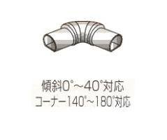 四国化成 屋外手すり セイフティビーム SB型 手摺り1段 SBフリージョイントA2 SB-FJS2 ステンレスタイプ