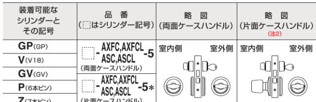 GOAL ゴール P-ASCL-5 BS64 DT30~45