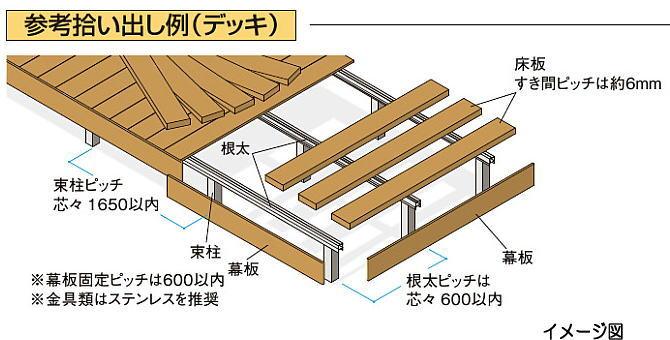 タカショー DAJ-150649 タンモクサーモデッキ 1.5間6尺 140/92幅 無塗装