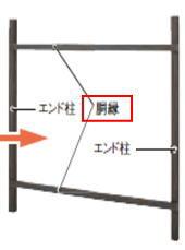 タカショー W1000対応千本格子ユニット・縦貼ユニット専用胴縁L1000(2本1組) ジャラ 30×60×1000