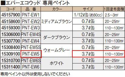 タカショー PNT-EW5 エバーエコウッド専用ペイント ウォームグレー 3.7L缶