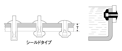 シールドタイプリベット 箱入り ブラインドリベット AD-64 アルミニウムフランジ・スチールシャフト1000本 TOP トップ工業
