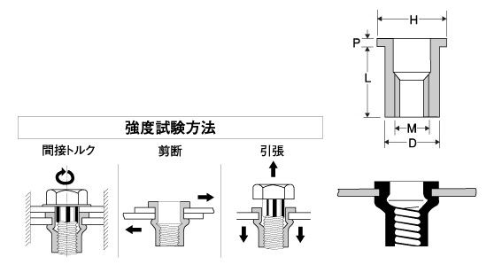 TOP トップ工業 APH-525 トップナット 箱入り アルミニウム平頭ナット1000本