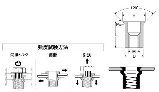 TOP トップ工業 AFH-515SF トップナット 箱入り アルミニウムスモールフランジナット1000本