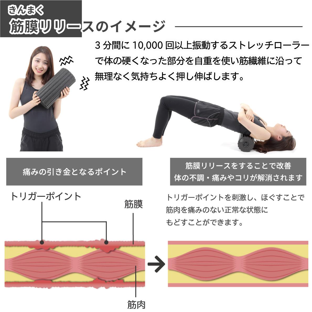 トリガーポイントとは【肩こり・腰痛の真 ...