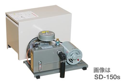 東浜【SD-120(200V)】ロータリーブロワー 三相200V仕様
