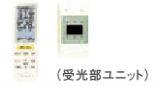 ダイキン 業務用エアコン 部材【BRC4L1】運転リモコン 液晶ワイヤレスリモコン 受光部別置タイプ