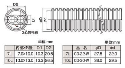 ###♪パーパス 配管接続部材【PT-10L-CDE-W(30M)〔ZQC14〕】樹脂ペアチューブ CD管入ペアチューブ(樹脂管) CD管入りφ10ペア配管3心線入り