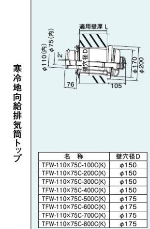 リンナイ ガスふろ給湯器オプション 部材【TFW-110X75C-100C(K)】φ110×φ75給排気部材 寒冷地向給排気筒トップ