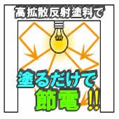 【送料無料】 塗るだけで節電!日本ペイントアカルクス 16kg 【smtb-kd】