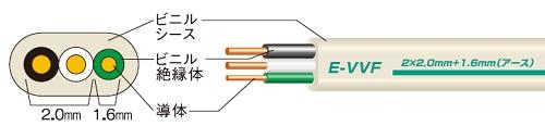 富士電線 〓E-VVF アース付VVF(複合2×2.0mm+アース1.6mm) 〓販売単位:100m巻(1巻)