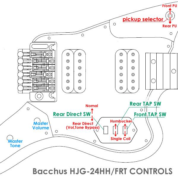 Bacchus GLOBAL Series IKEBE ORIGINAL HJG-24HH/FRT [Rosewood Fingerboard]