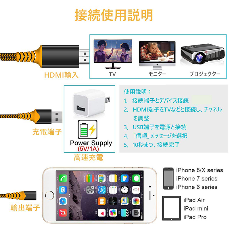 The iPhone iPad Xperia HUAWEI AQUOS correspondence that is more than 映  adapter HD1080P high definition sound synchronization output iOS12 to TV  with