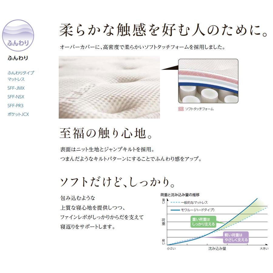 アイシン精機アスリープASLEEPファインレボSFF-NSXソフトスーパーフレックスフィットマットレスF8663MS【3個口】ダブルサイズ