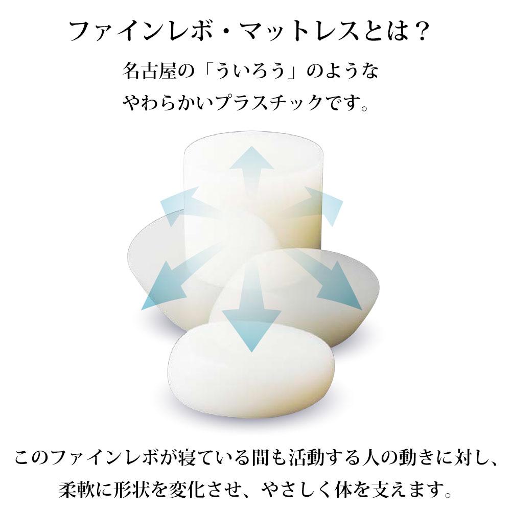 【パンダフルウィーク】アスリープマットレスNSソフトF2623MSダブルDファインレボプライスマットレスファインレボプライムマットレスチョイスタイプアイシン精機ASLEEP日本製国産