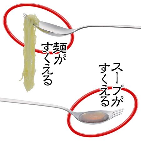 杯面匙子不锈钢制造(杯面杯面)
