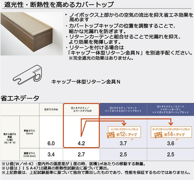 ◆BOX・バランス | ノイボックスセット(受注生産品) カバートップセット 1.54~2.03m