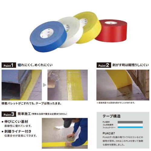 3M ラインテープ 971 白 巾50.8mm×長32.9m 1巻