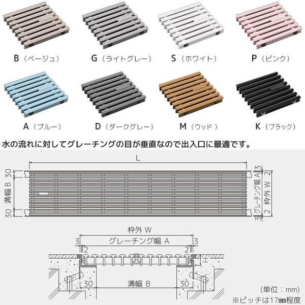 シマブン セーフティグレーチング ノンスリップ樹脂製 逆目タイプ標準仕様 GRS-25W300