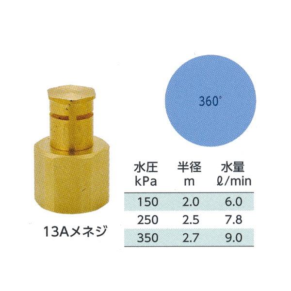 冷却システム用 グローベン GBメタルスプレーノズル 口径13A- 新作からSALEアイテム等お得な商品満載 C10SBN336 360°メタルノズル おしゃれ