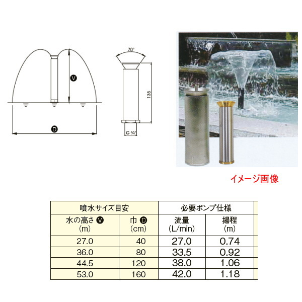 グローベン メタル噴水ノズル ギャラクシー 接続口径/G3/4 メネジ C40SFF020