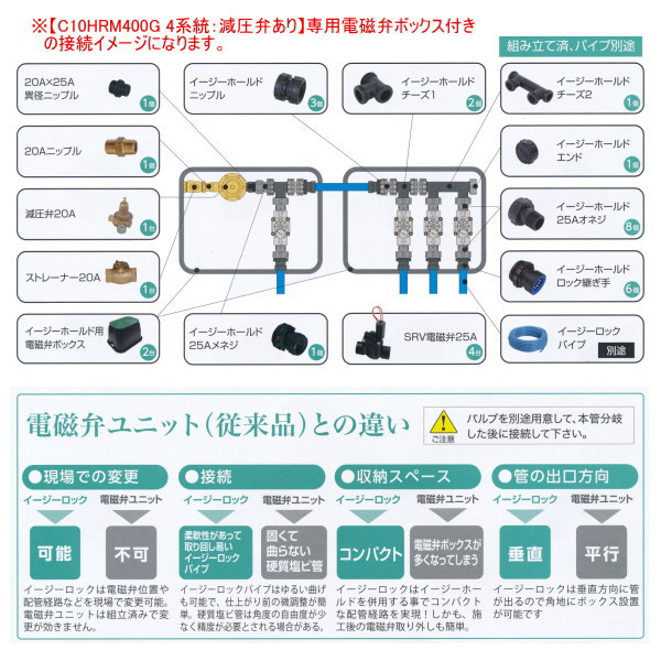 グローベン イージーロック電磁弁ユニット(減圧弁あり) C10HRM100G 1系統 AC24V 口径20A-