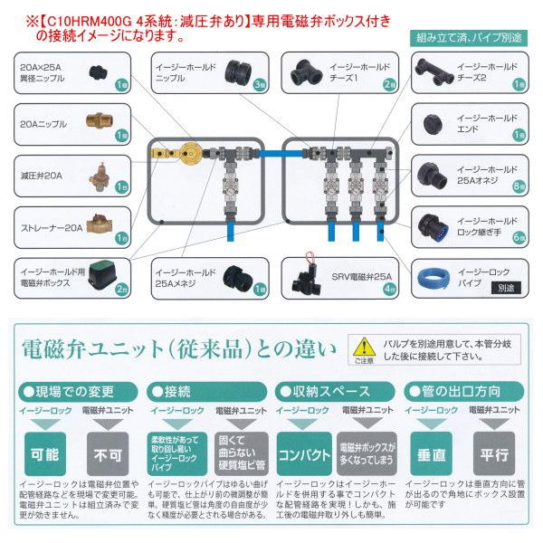 グローベン イージーロック電磁弁ユニット(減圧弁なし) C10HRM200DC 2系統 DC6V 口径20A-