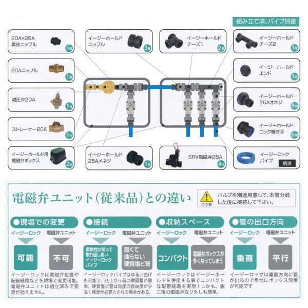 グローベン イージーロック電磁弁ユニット(減圧弁あり) C10HRM400G 4系統 AC24V 口径20A-