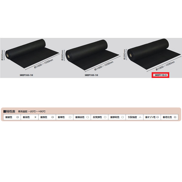 光 EPDM スポンジロール巻(W1000mmタイプ) SREP110-5 約10mm×1000mm×5m巻