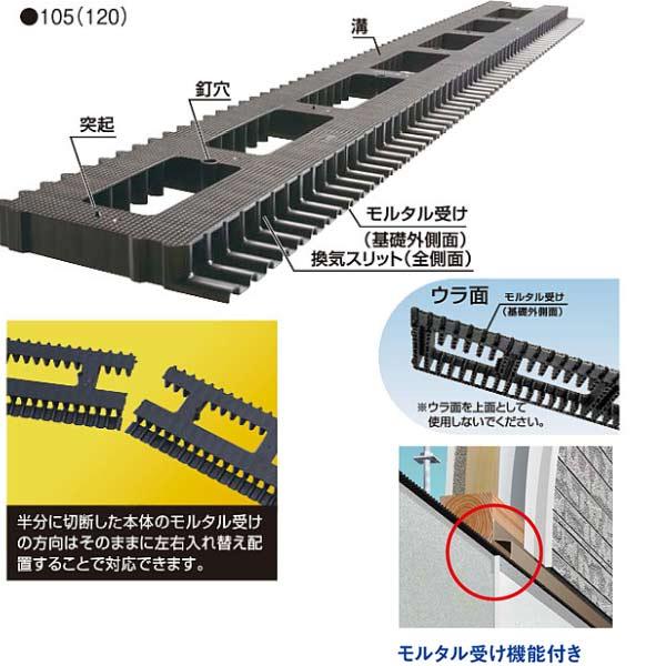 フクビ 土台パッキンLモルストップ105 外形寸法:909×123×20mm DPLM10 20個