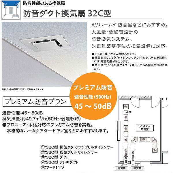 大建 防音ダクト換気扇 32C型 プレミアム防音プランセット 遮音性能45~50dB 【代引き不可・直送】