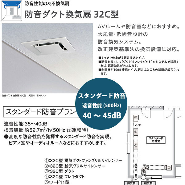 大建 防音ダクト換気扇 32C型 スタンダード防音プランセット 遮音性能40~45dB 【代引き不可・直送】