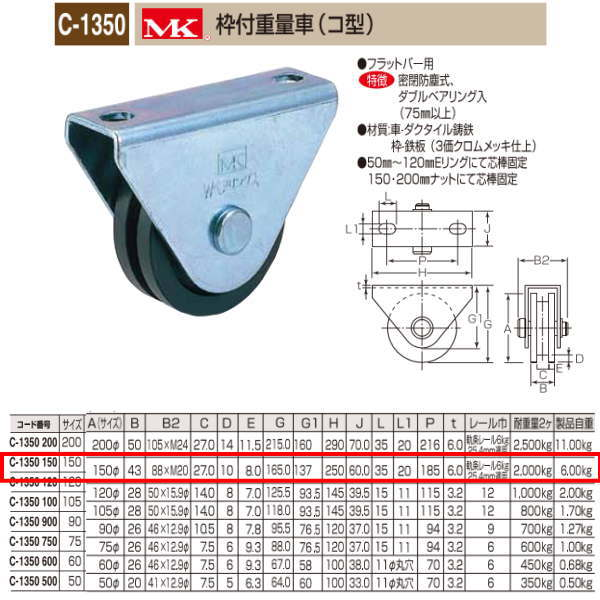 丸喜金属 MK 枠付重量車 コ型 C-1350 150