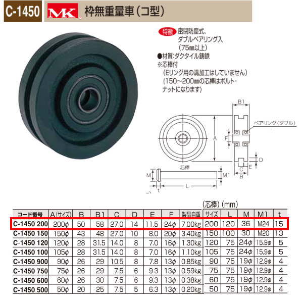 丸喜金属 MK 枠無重量車 コ型 C-1450 200
