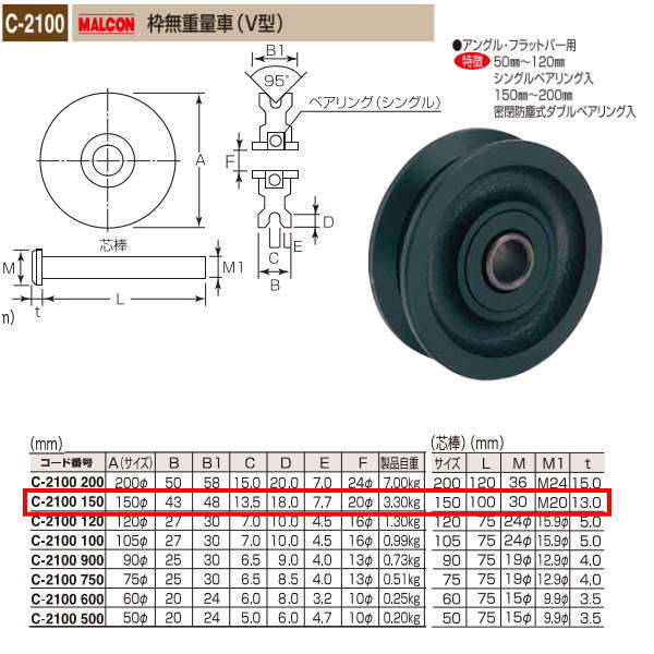 丸喜金属 MALCON 枠無重量車(V型) C-2100 150