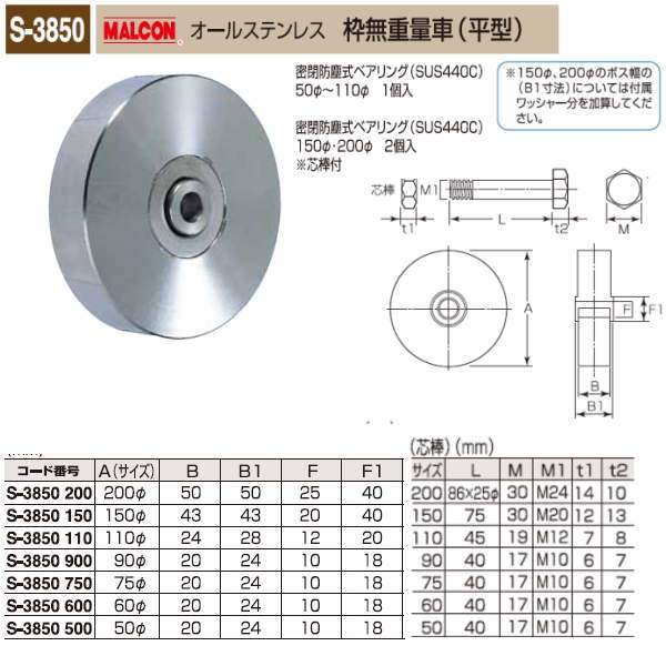 丸喜金属 MALCON 枠無重量車 平型 オールステンレス S-3850 900