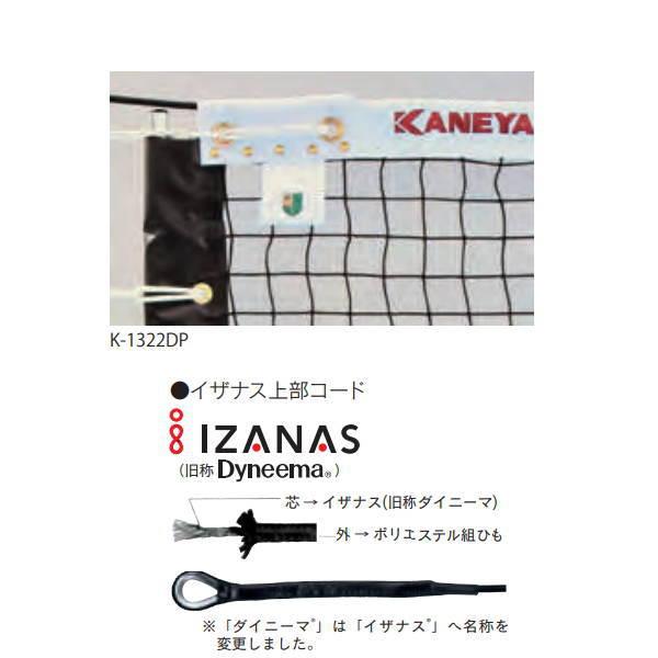 カネヤ ソフトテニスニット ロープタイプ 上部コード使用 K-1322DP 幅1.07m×長12.65m