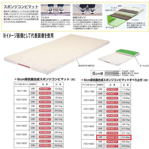 エバニュー 6cm厚抗菌合成スポンジコンビマットすべり止付 EKM216 幅150×長300cm 6号帆布