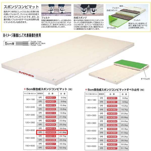 エバニュー 5cm厚合成スポンジコンビマット EKM325 幅120×長600cm 6号帆布