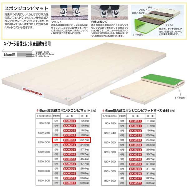エバニュー 6cm厚合成スポンジコンビマット EKM333 幅120×長300cm 9号帆布