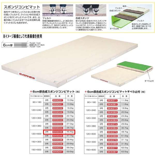 エバニュー 6cm厚合成スポンジコンビマット EKM335 幅120×長600cm 9号帆布