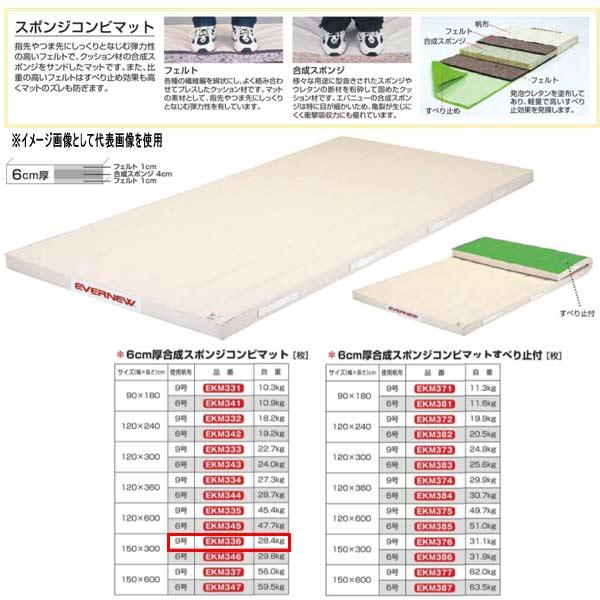 エバニュー 6cm厚合成スポンジコンビマット EKM336 幅150×長300cm 9号帆布
