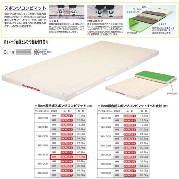 エバニュー 6cm厚合成スポンジコンビマット EKM345 幅120×長600cm 6号帆布